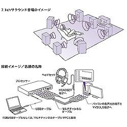 SONY PCゲーム用7.1chデジタルサラウンドヘッドセット DR-GA500