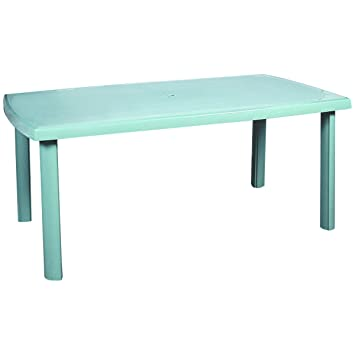 9 bosmerehoussedeprotection - Protection table jardin ...