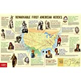 Remarkable First American Heroes Chart
