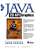 Java 2D API Graphics