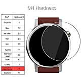 CIKIShield-Motorola Moto 360 2nd Glass Screen Protector with Lifetime Replacement Warranty (2nd 42MM Glass)