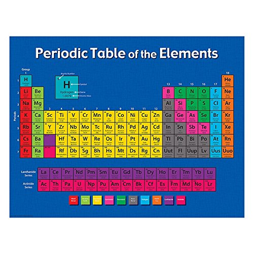 Teacher Created Resources Periodic Table of The ElementsChart (7575) (Table Of Elements Chart compare prices)