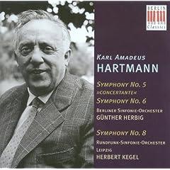 Symphony No. 8: II. Dithyrambe: Scherzo - 3 Variationen - Finale per tutti I