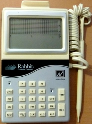 Rabbit® Ovulation Computer - Fertility Monitor - Conception aid