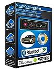 Smart Car Roadster car radio Alpine UTE-72BT Bluetooth Handsfree Mechless Stereo