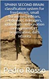 img - for SPHINX SECOND BRAIN: classification system for freelancers, small businesses, editors, engineers, managers, individuals - information management, PC organization, data security book / textbook / text book