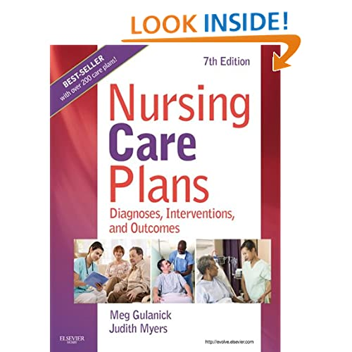 Contents contributed and discussions participated by michelle desai nursing diagnosis reference manual 6th edition fandeluxe Images