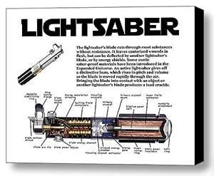 lightsaber schematics  | amazon.com