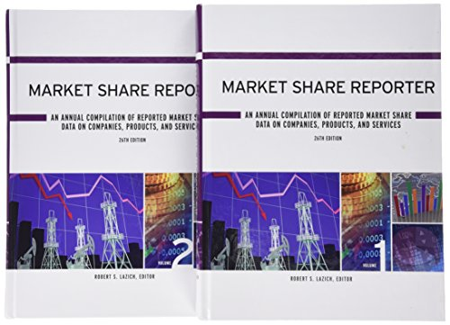 Market Share Reporter: An Annual Compilation of Reported Market Share Data on Companies, Products, and Services