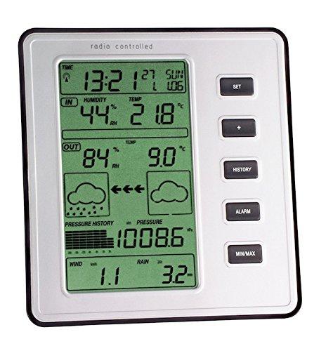 <p>estacion meteorologica multi-s 351077</p>