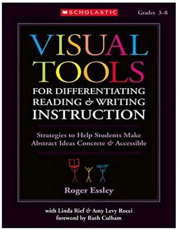 New Scholastic Teaching Resources Visual Tools 