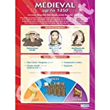 Music Medieval History to 1450 Music Educational Wall ChartPoster in laminated paper A1 850mm x 594mm