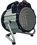 Comfort Zone® Deluxe Fan Forced Ceramic Utility Heater/Fan CZ285