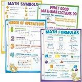 Mcdonald Publishing Mc-p130 Math Basics Poster Set