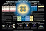 Fundamental Particles and Interaction...