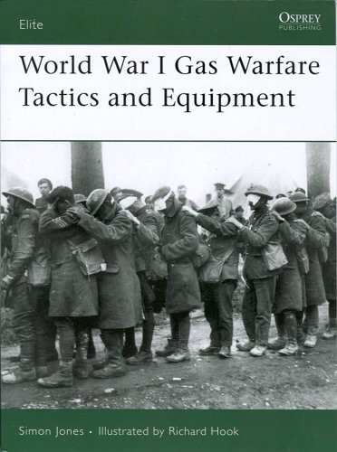 World War I Gas Warfare Tactics and Equipment (Elite)