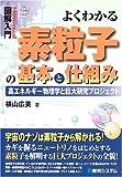 図解入門 よくわかる素粒子の基本と仕組み―高エネルギー物理学と巨大研究プロジェクト (How‐nual Visual Guide Book)
