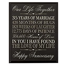35th Wedding Anniversary Wall Plaque Gifts for Couple,35th Anniversary Gifts for Her,35th Wedding Anniversary Gifts for Him Wall Plaque Special Dates to Remember By Dayspring Milestones (Black)