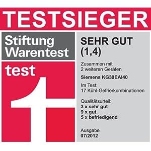 Ausgezeichnete Und Getestete Produkte Stiftung Warentest Testsieger