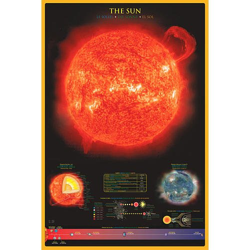 24 X 36 Poster - Sun