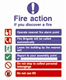 Fire Action notice sign - Operate nearest fire alarm point (on 3mm rigid PVC / Size 30 cm x 20 cm)