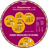 Spanish Verb Wheel (Verbos Irregulares En Espanol)