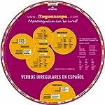Spanish Verb Wheel (Verbos Irregulare...