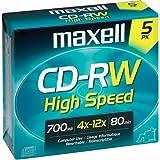 CD-RW Discs