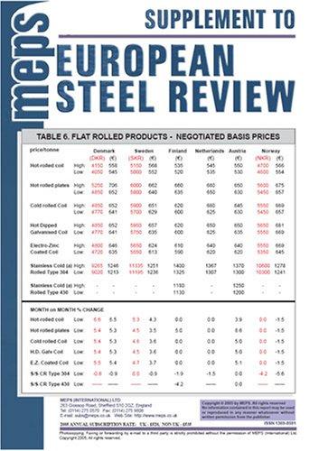 European Steel Review Supplement
