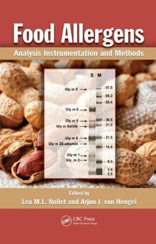 Food Allergens: Analysis Instrumentation And Methods