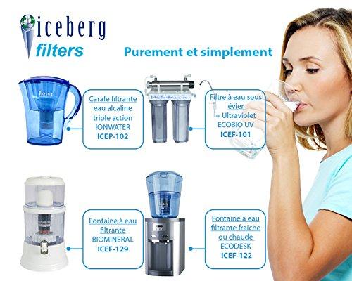 ECOPURE - Bonbonne filtrante pour Fontaine à eau - Reminéralisante écologique - Icebergfilters - ICEF-135
