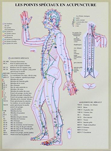 points-speciaux-en-acupuncture