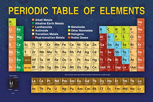 Updated Periodic Table With New 2016 Elements Educational Chart Poster 36x24 (Table Of Elements Chart compare prices)