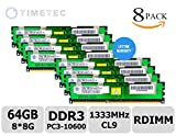 Timetec Nanya® (P/N NT8GC72B4NB1NJ-CG) 64GB KIT (8*8GB) Dual Ranked 1333MHz DDR3 (PC3-10600) ECC Registered CL9 RDIMM 2Rx4 1.5V Reg In-Line Server Memory Module Upgrade For IBM, HP, Dell, Acer, ASUS, Fujitsu, Gateway ,Supermicro and more (Compatible list attached) – Lifetime Warranty (DDR3-1333 With Heat Sink, 64GB KIT (8*8GB))