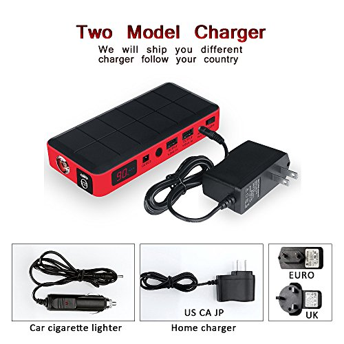 how to jump start car with power bank
