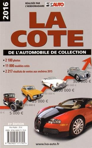 La côte de l'automobile de collection