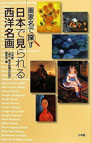 画家名で探す 日本で見られる西洋名画