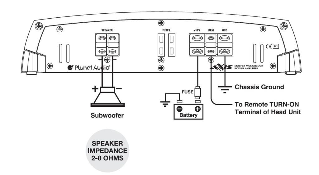 planet audio px1500m mosfet monoblock power amplifier vehicle mono subwoofer
