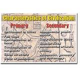 Western Civilization: Characteristics Classroom Poster