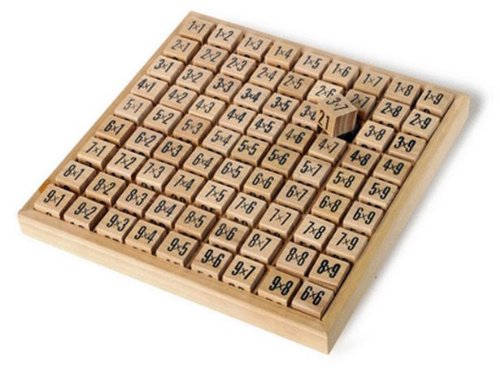 Small Multiplication Tables Board