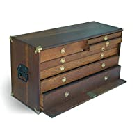 John B. Hetzel Tool Chest