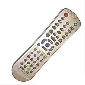 CaptiveWorks Universal Remote 600s Premium