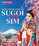 LTE対応【SUGOI SIM】JAPAN TRAVEL DATA SIM CARD 7Days (Nano)