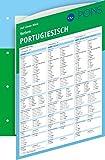 PONS Verben auf einen Blick Portugiesisch: kompakte Übersicht, Verbformen und Konjugationen nachschlagen, mit Brasilianisch (PONS Auf einen Blick)