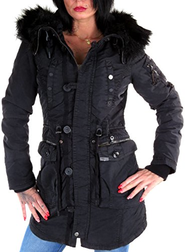Winterjacken Trends für Damen