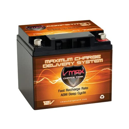section 718 car and cycle battery faq generic car batte