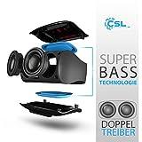NFC-Bluetooth-Soundbox-Dual-Treiber-Windbeat-Bluetooth-NFC-Speaker-mit-integrierter-Freisprecheinrichtung-Bluetooth-V40-A2DP-V12-AVRCP-V14-NFC-Near-Field-Communication-AUX-35mm-Klinke-200mA-Ladestrom-