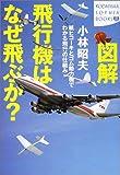 図解 飛行機はなぜ飛ぶか?―紙ヒコーキとゴム動力機でわかる飛行の仕組み (講談社SOPHIA BOOKS)