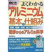 図解入門よくわかるアルミニウムの基本と仕組み (How‐nual Visual Guide Book)