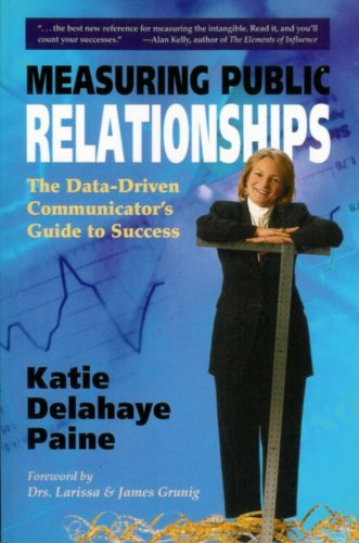 Measuring Public Relationships: The Data-Driven...